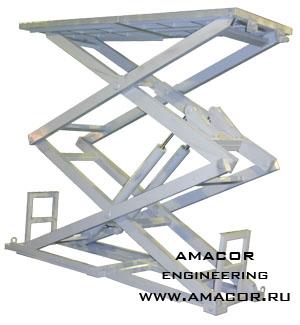 Серия HT np: Одноножничный узкоплатформенный подъемный гидравлический стол