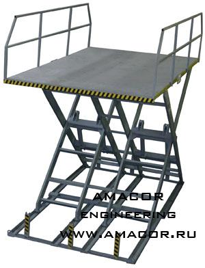 Серия HT p2: Подъемные гидравлические столы с двумя параллельными ножницами (усиленные одноножничные)