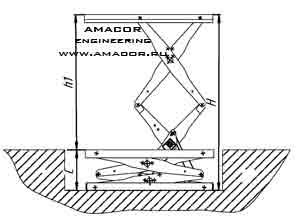 Схема гидравлического подъемника